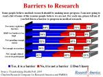 barriers to research