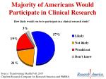 majority of americans would participate in clinical research