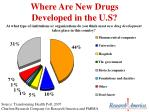 where are new drugs developed in the u s