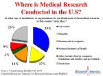 where is medical research conducted in the u s