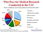 who pays for medical research conducted in the u s