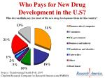 who pays for new drug development in the u s
