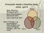 everyone needs a healthy body mind spirit
