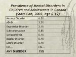 prevalence of mental disorders in children and adolescents in canada stats can 2002 age 0 19