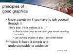 principles of good graphics5