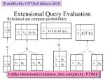 extensional query evaluation