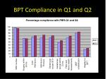 bpt compliance in q1 and q2