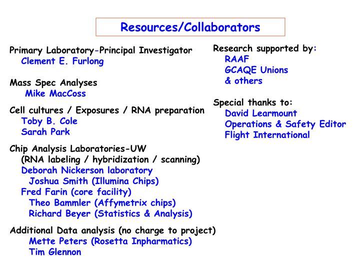 Resources/Collaborators