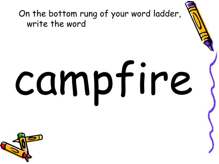 On the bottom rung of your word ladder, write the word