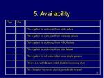 5 availability