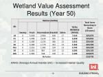 wetland value assessment results year 50