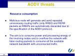 aodv threats1