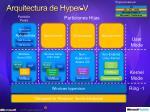 arquitectura de hyper v