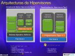 arquitecturas de hipervisores