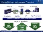 energy efficiency and increased productivity