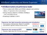 infiniband leadership and market expansion