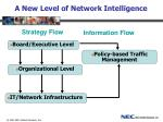 a new level of network intelligence