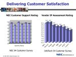 delivering customer satisfaction