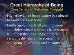 great hierarchy of being core tenets of religious thought