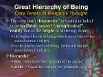 great hierarchy of being core tenets of religious thought1