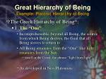 great hierarchy of being example platonic hierarchy of being1