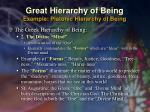 great hierarchy of being example platonic hierarchy of being2