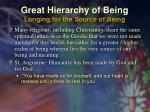great hierarchy of being longing for the source of being