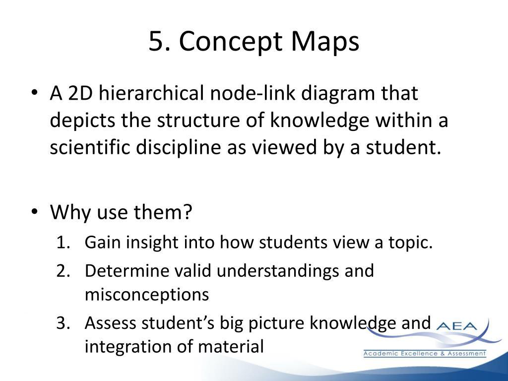5. Concept Maps