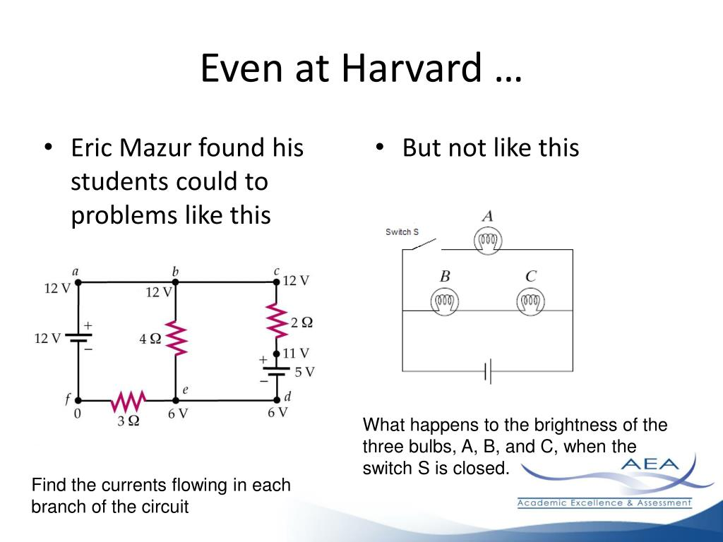 Eric Mazur found his students could to problems like this