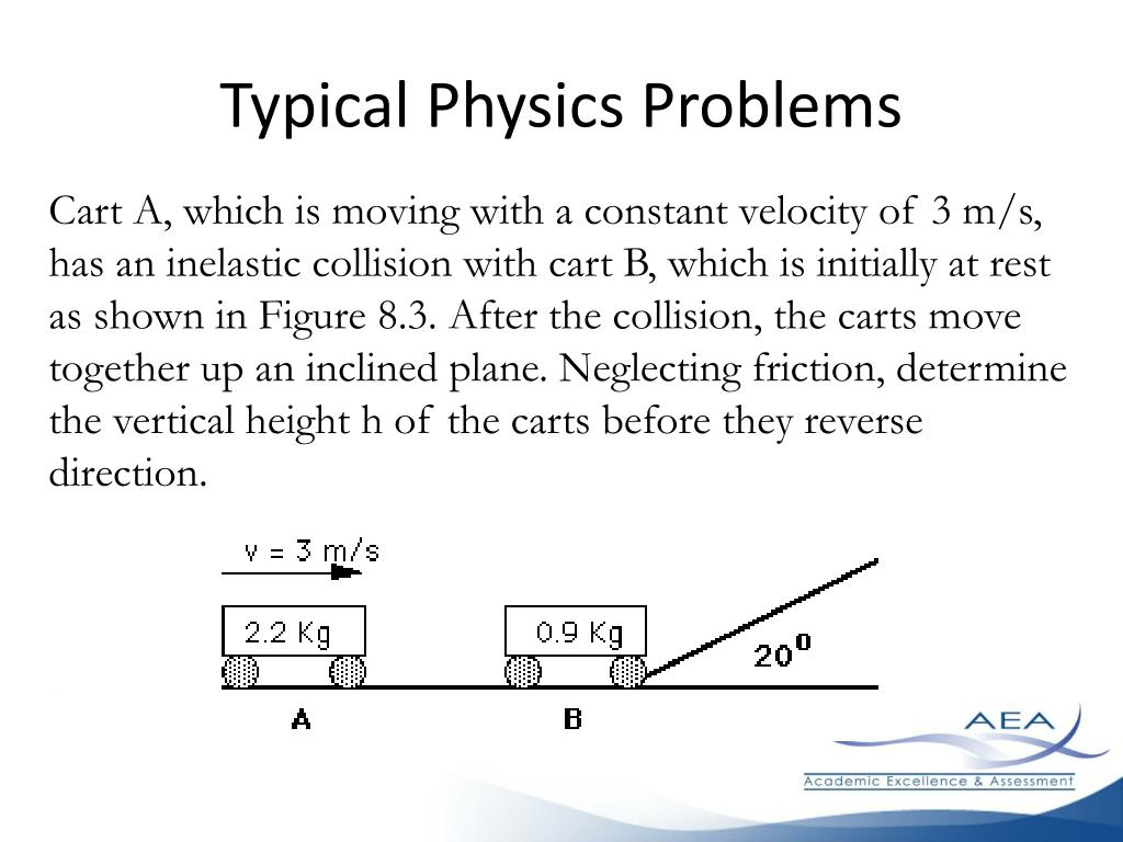 Typical Physics Problems