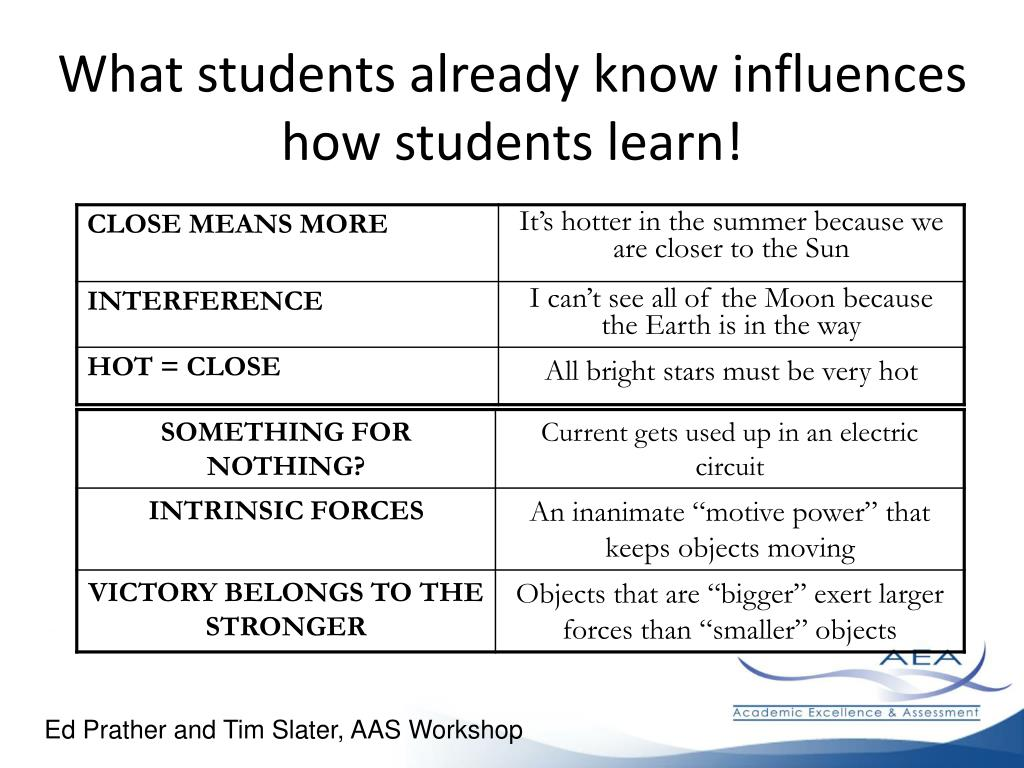 What students already know influences how students learn!