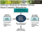 ethical choices in home versus host country situations