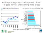 and improving growth in oil importers thanks to good harvest and booming metal prices