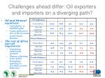 challenges ahead differ oil exporters and importers on a diverging path