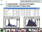 lognormality country per capita gross domestic product data
