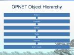 opnet object hierarchy