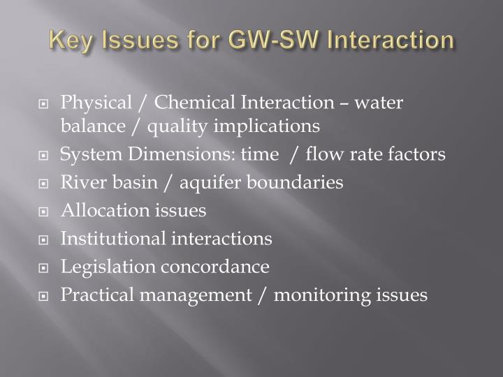 Key issues for gw sw interaction