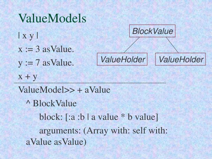 ValueModels