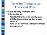three sub themes of the framework cont