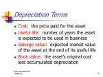 depreciation terms