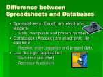 difference between spreadsheets and databases
