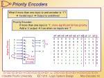 priority encoders