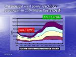 4 2 potential wind power electricity production in 10 of the cear coast