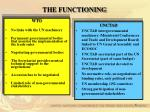 the functioning
