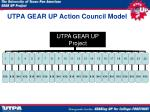 utpa gear up action council model