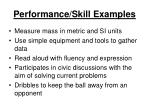 performance skill examples