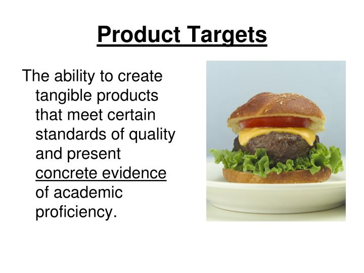 Product Targets