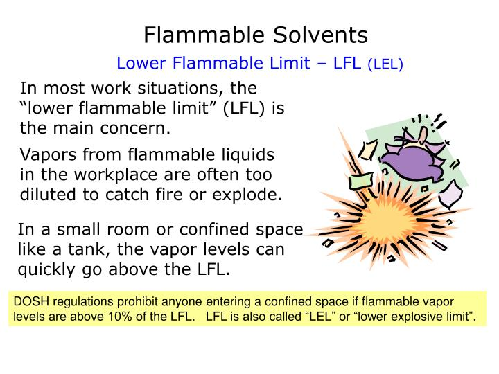 Flammable Solvents