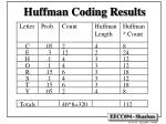 huffman coding results