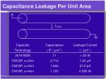 capacitance leakage per unit area